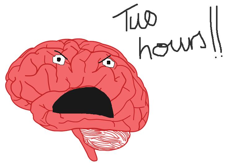 braintwohours